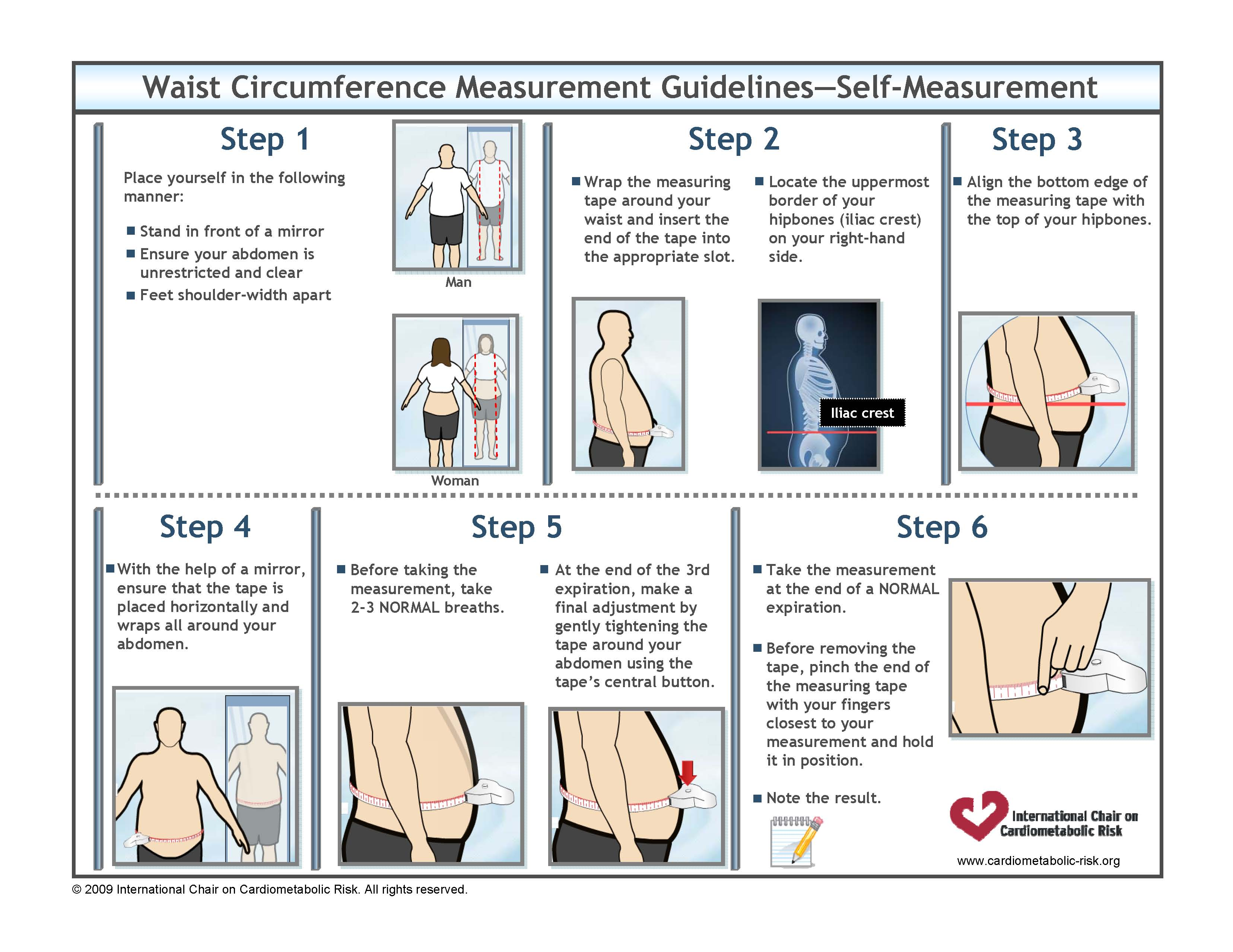 Self-measurement of the Waist