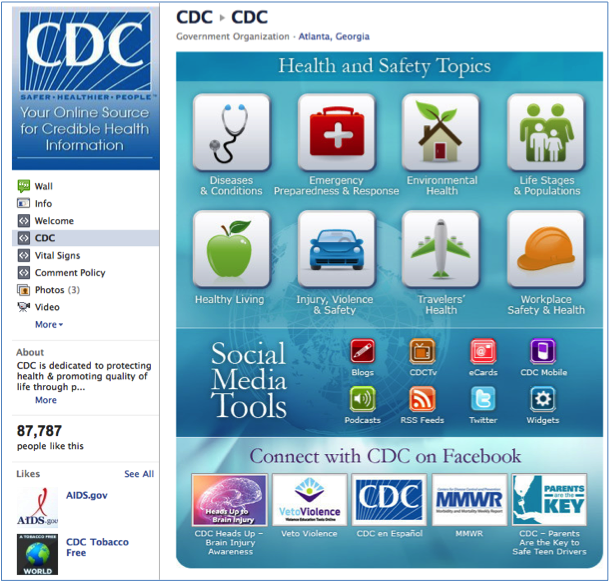 CDC Social Media guidelines