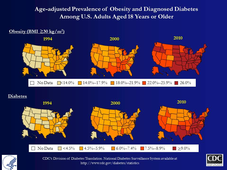 CDC Obesity/Diabetes Map