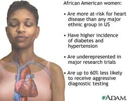 Heart Disease and Black Women