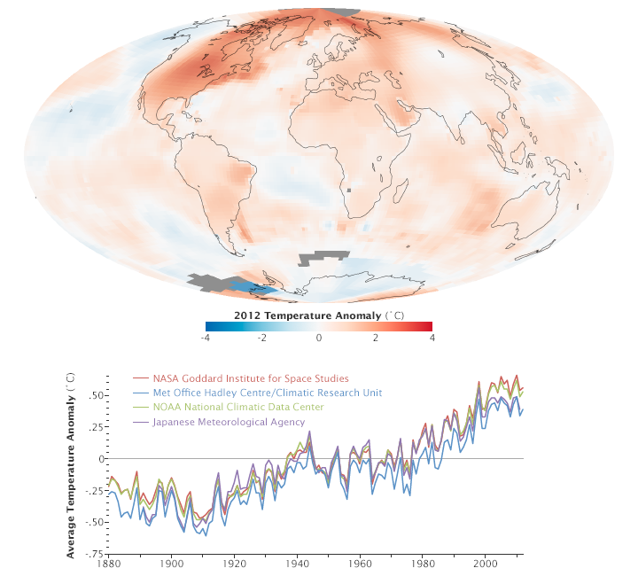 NASA 2012 global warming trends