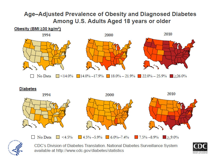 US Maps of Obesity and Diabetes