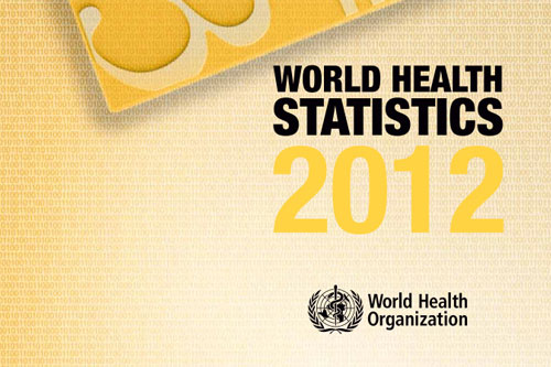 WHO hypertension statistics