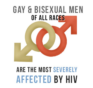 US AIDS stats - gay/bisexual men