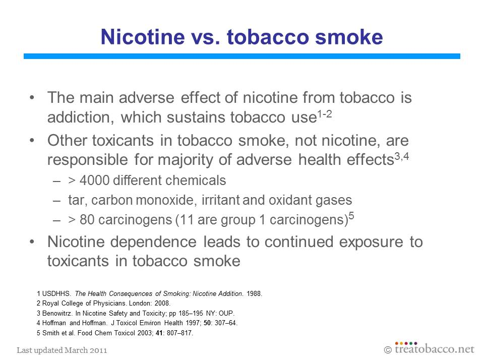 Why Nicotine is Bad