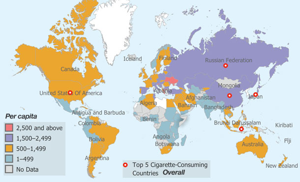 Annual cigarette consumption per person