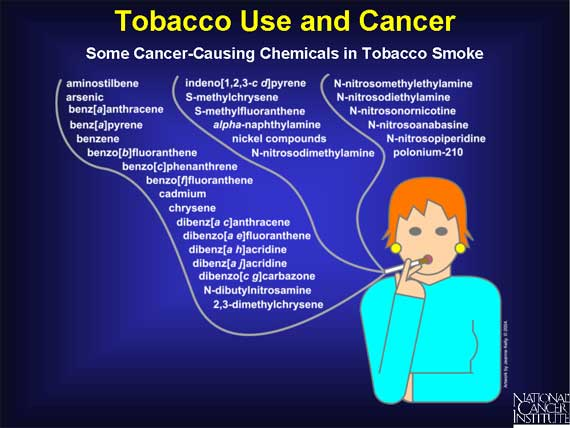Cancer causing chemicals in cigarettes