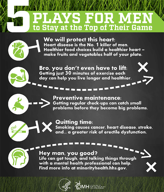 Men's Health Tips