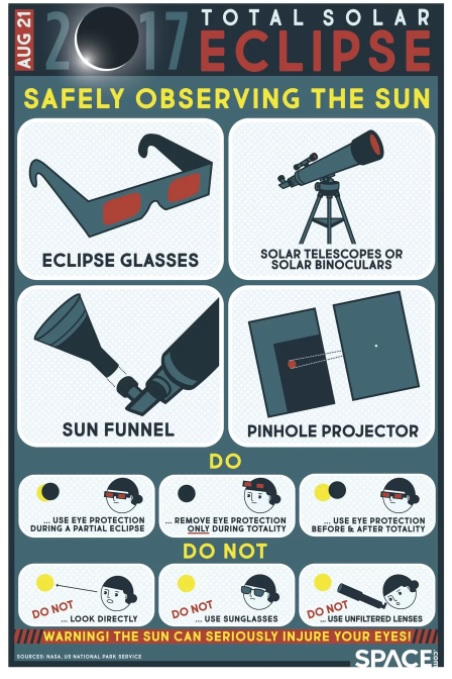 Aug 21 Total Solar Eclipse Safety Watch