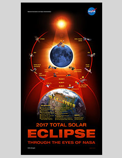 Eclipse Across America Infographic