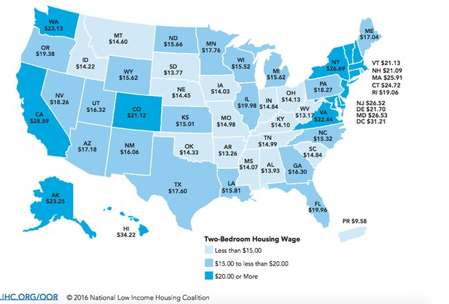 Hourly wage to afford a 2-bedroom home