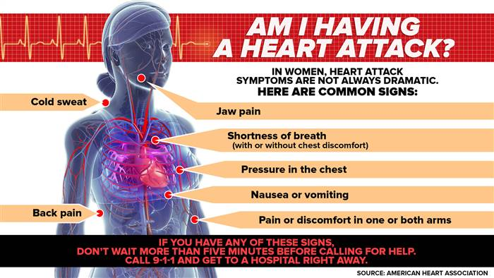Female Heart 