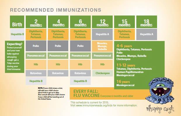 Infant Immunization Schedule