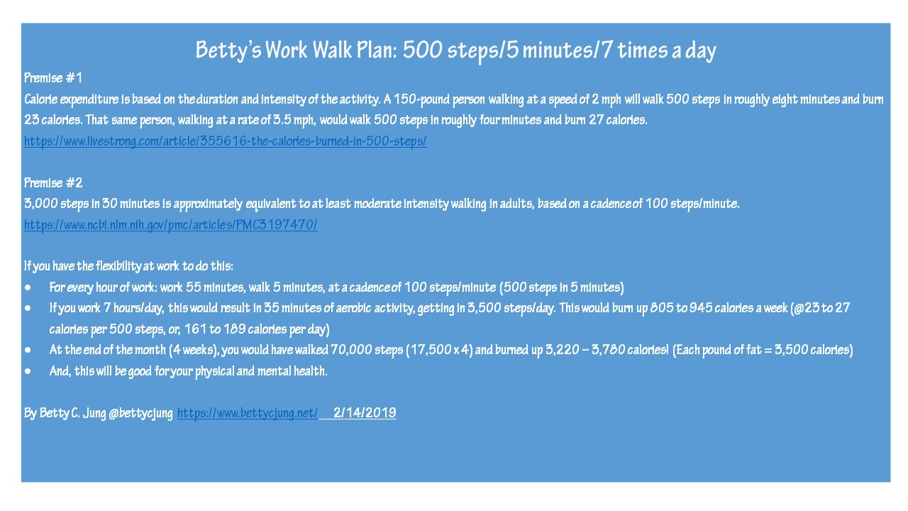 BettyWork WalkPlan